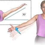 Упражнения для укрепления плечевого сустава