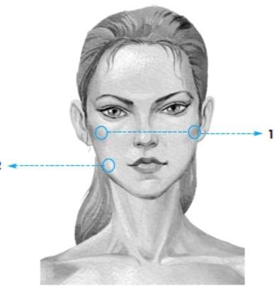 Артроз височно-нижнечелюстного сустава: лечение ВНСЧ