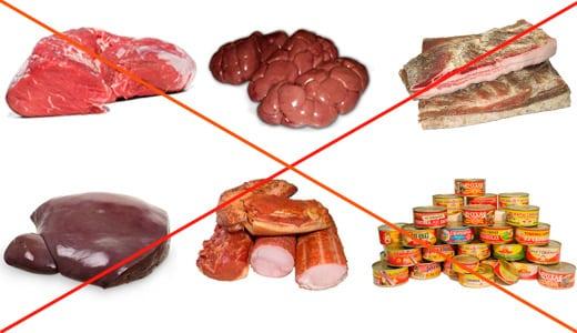 Продукты питания при подагре таблица продуктов