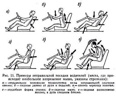 Болит спина при сидении